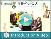 Harp Circle site overview video